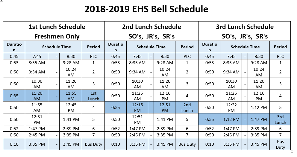 Enid High School Bell Schedule