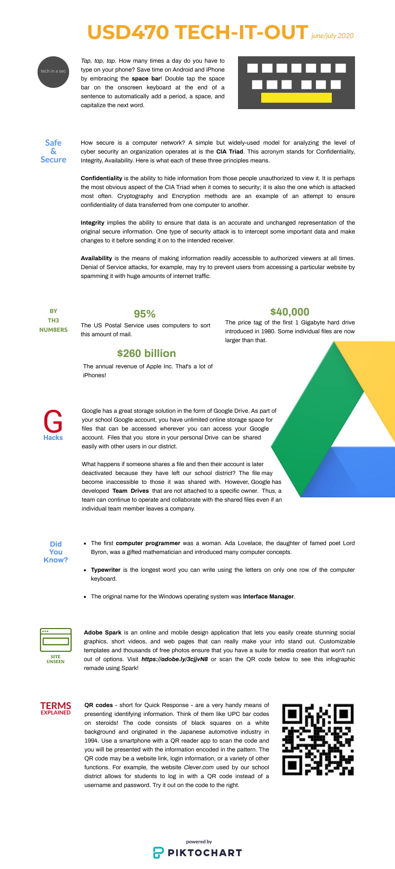 Tech It Out Infographic for June/July 2020