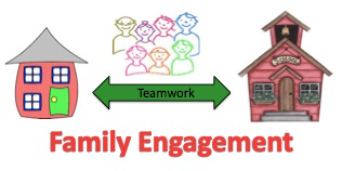Prekindergarten Family Engagement Plan