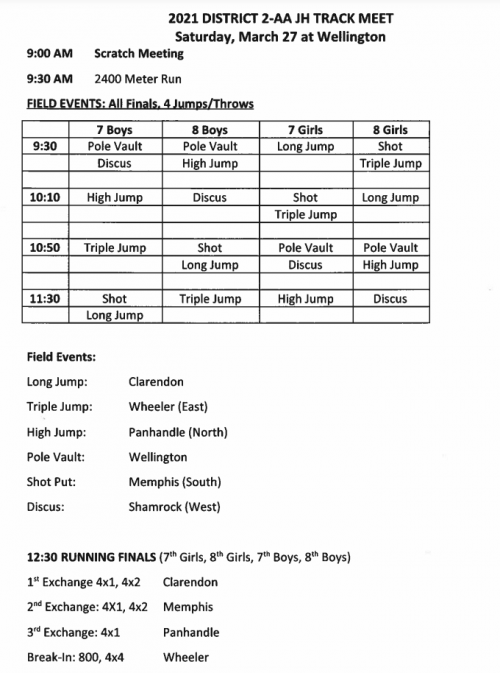 JH District Track Meet Schedule 2021