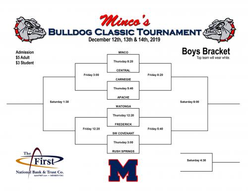 Minco Tournament