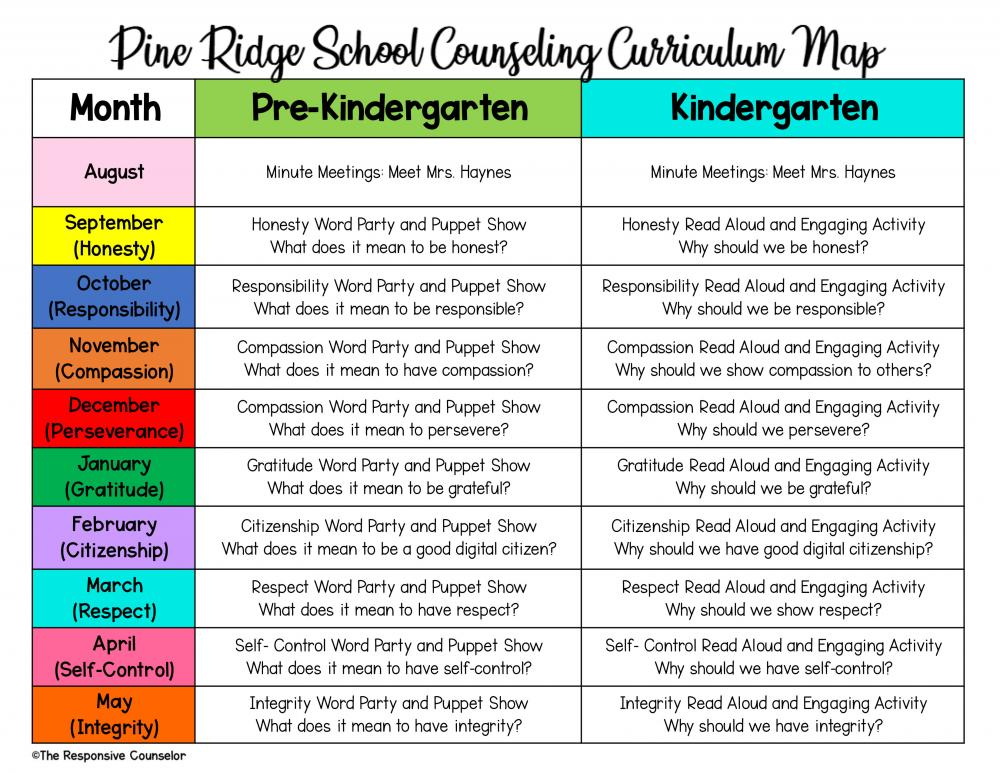 PRP Counseling Curriculum Map