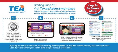 FB - TexasAssessment.gov
