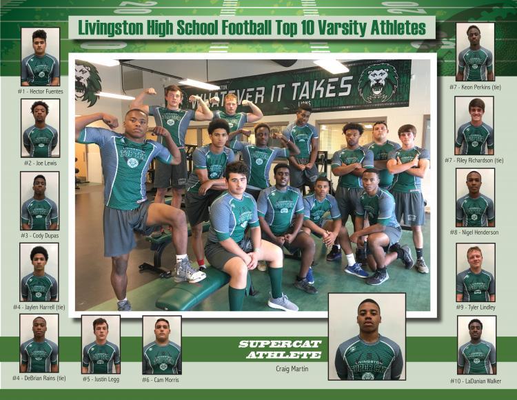 Top 10 Varsity Athletes - Feb 2019