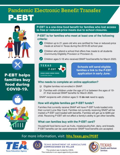 Covid 19 P-EBT Flyer regarding free meals for reduced lunch program members.