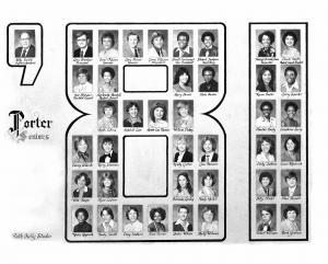 Graduating Class of 1981