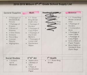 5th-7th Supply List