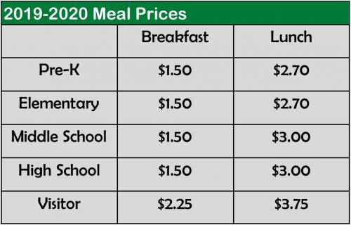 Breakfast and lunch prices