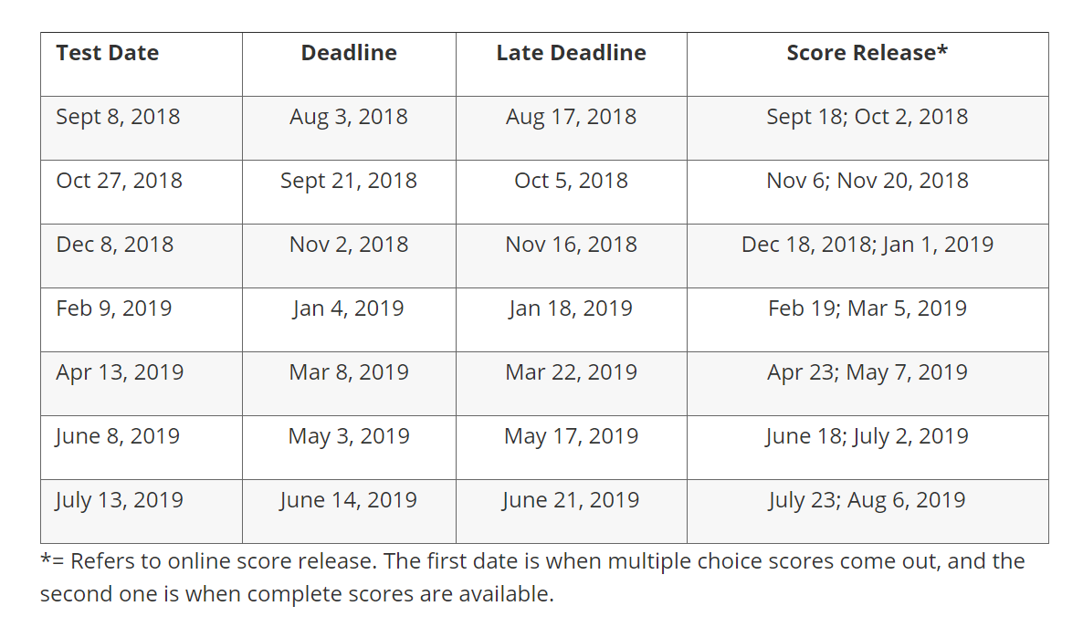 Russell County USD 407 - ACT Test Dates