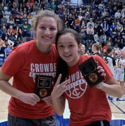 Thumbnail Image for Article 2020 Pitt 8 All Tournament Team