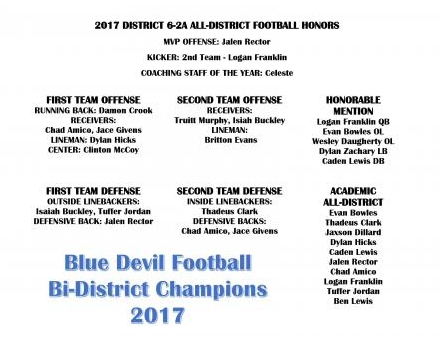 Football All district