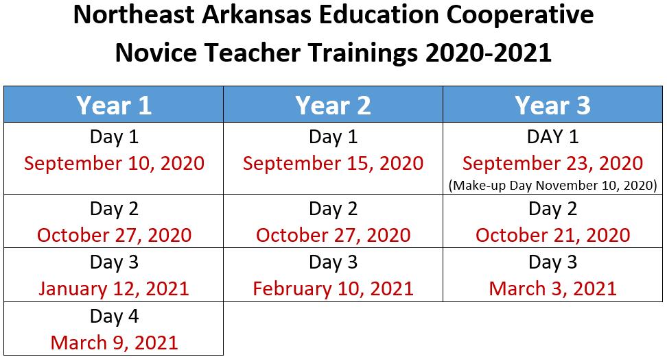 Novice Teacher Training Schedule (2020-2012)
