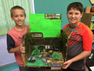 Brock Southerland and Brayden Curry present their Biome Project about the Swamp.