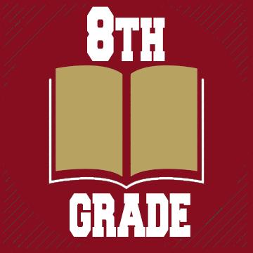 8th Grade Writing Rubric