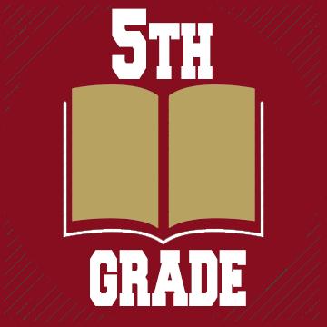 5th Grade Writing Rubric