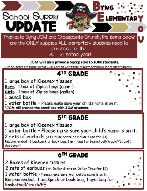 School Supply Water Bottle Update