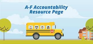 A-F Accountability Resource Page Link