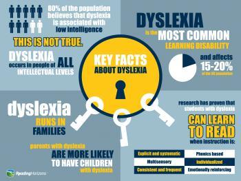 dyslexia info