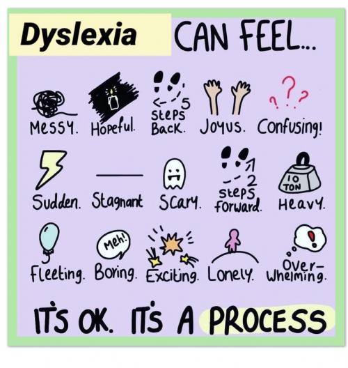 Dyslexia is a Process