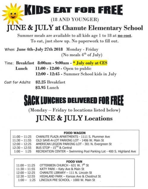 Summer meal program list