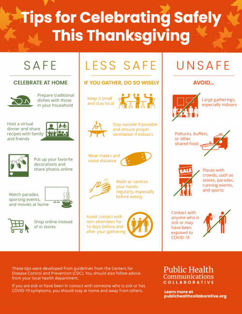thanksgiving covid flyer