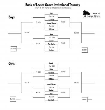 bank of locust grove tournament bracket