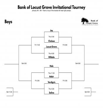 Bank of locust grove boys bracket
