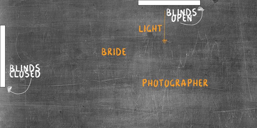 diagram for wedding photography lighting