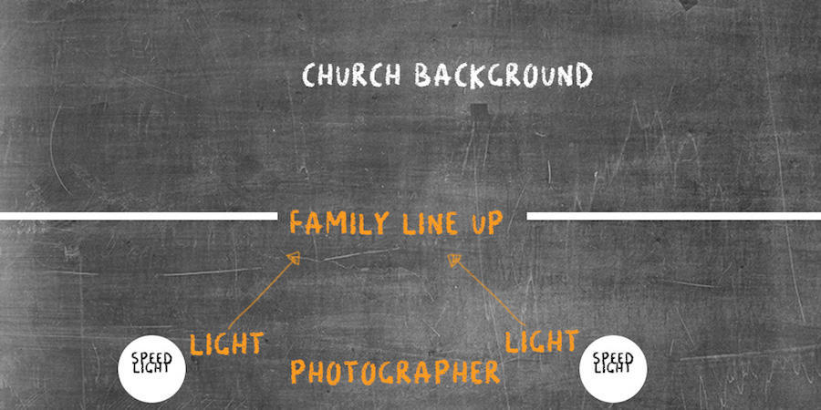 wedding photography lighting setup