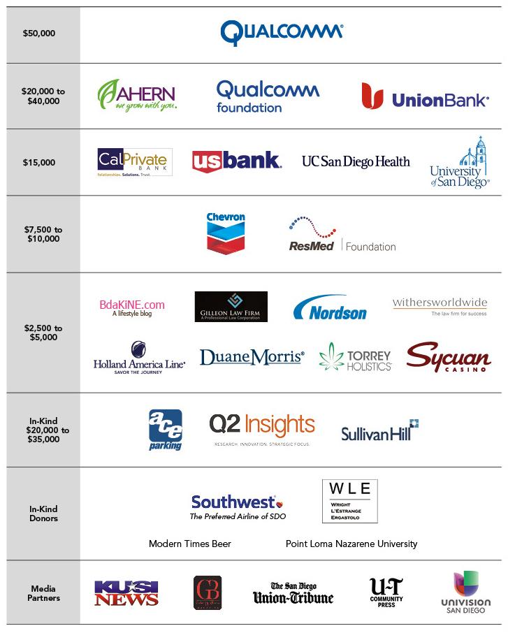 Corporate Partner Members