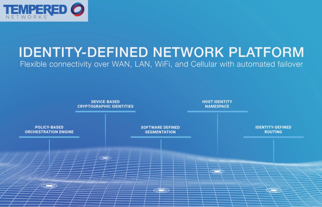 Identity-Defined Networking (IDN) Solution