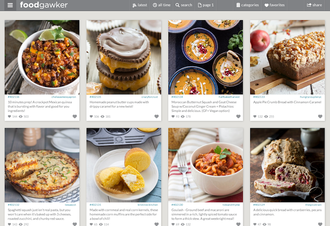 The food blogs you should be reading everyday photo courtesy of food gawker forumfinder Images