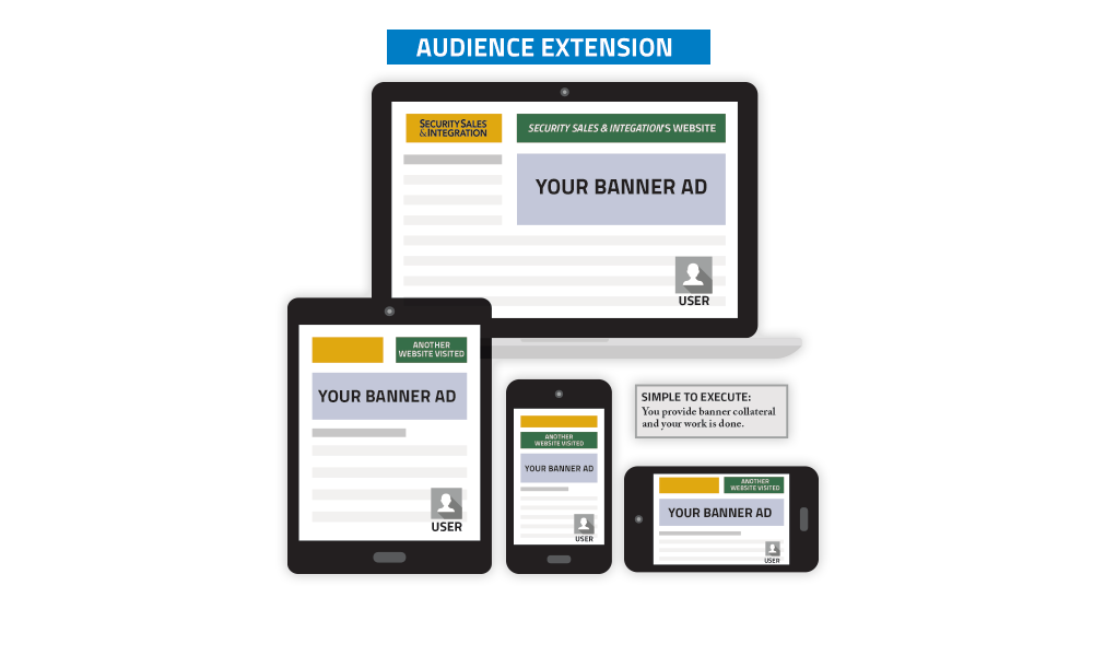 Security Sales & Integration Banner Ads - Audience Extension