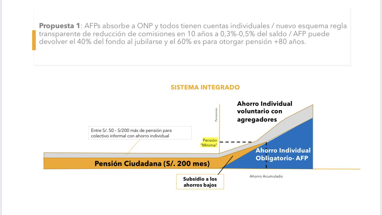 Una Propuesta de Reforma del Sistema de Pensiones en el Perú: 2 vías alternativas