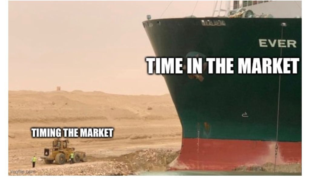 """Tiempo en el mercado, no el """"timing"""" del mercado: el triunfo de la disciplina vs. la emoción"""