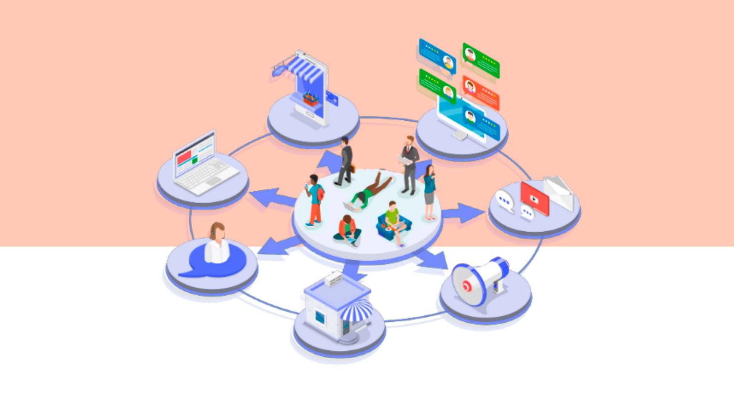 Claves frente a la acelerada digitalización en el sector C&R