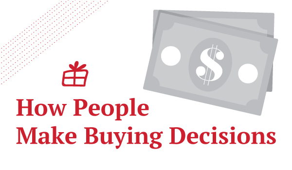 How People Make Buying Decisions