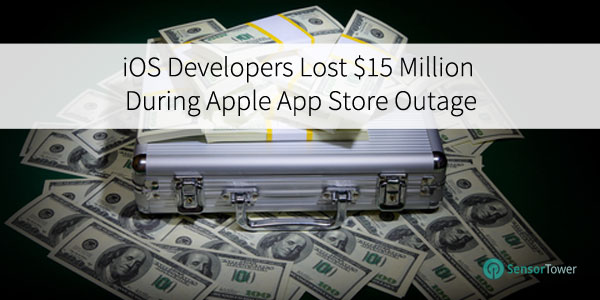$15 million App Store loss