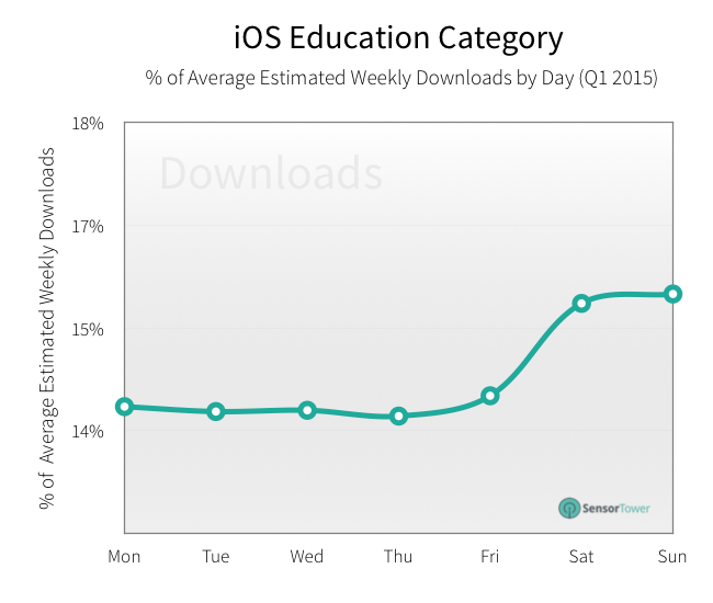 education downloads