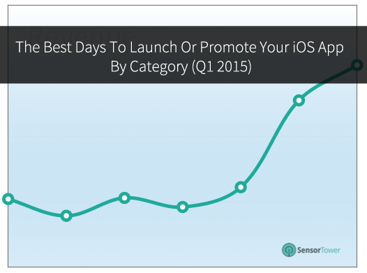 when to launch your app