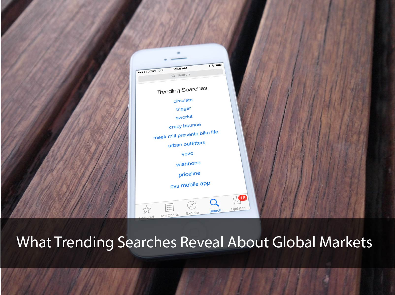 Title Image for What Trending Searches Can Reveal About Global Markets