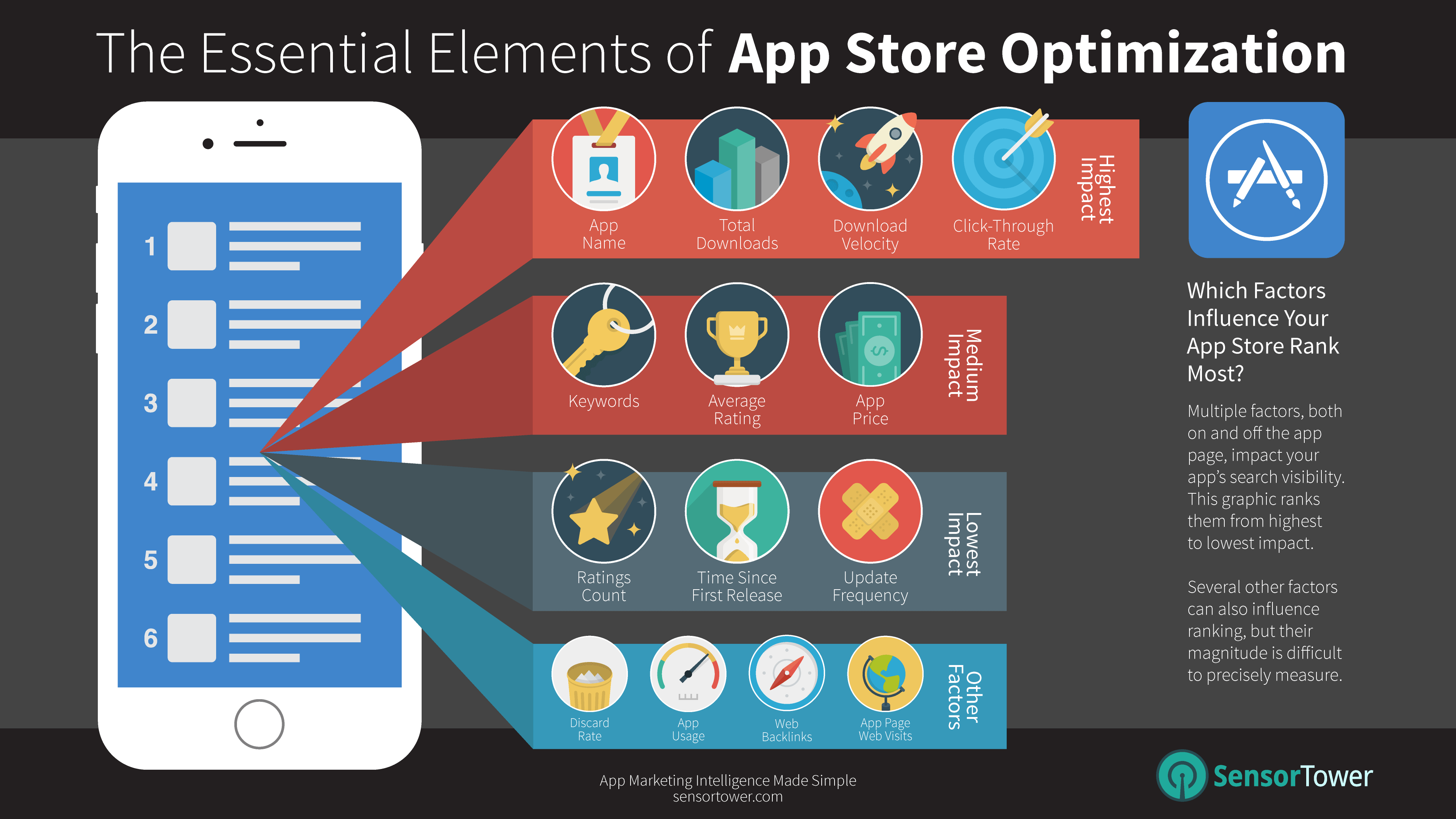 Create infographic apps