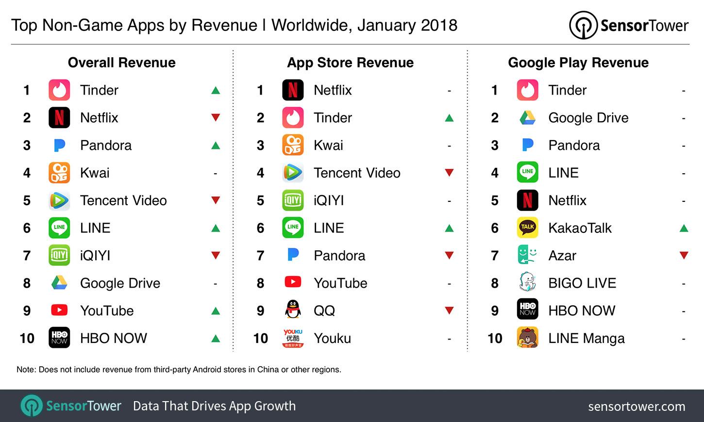 Best hookup apps 2018
