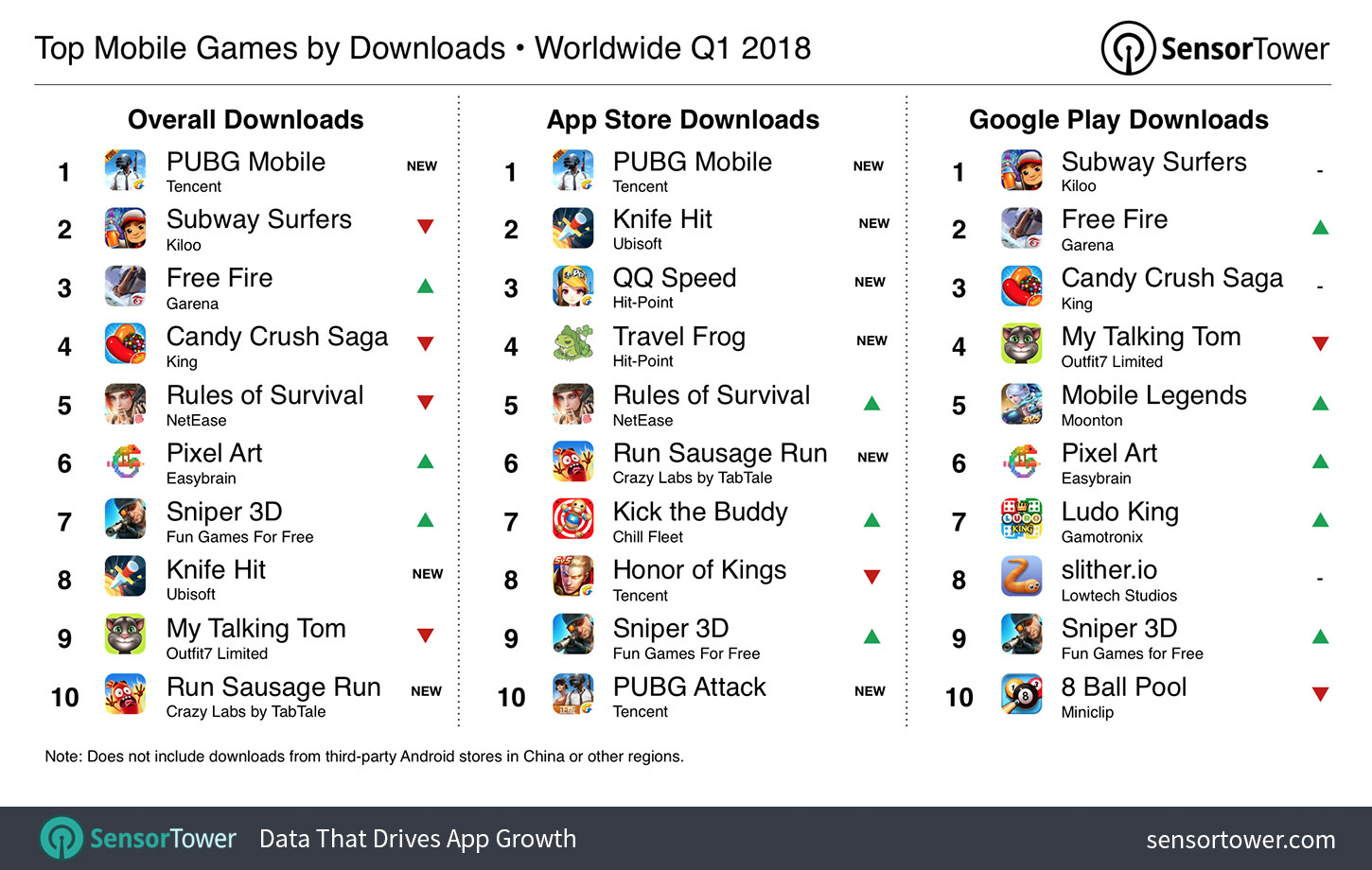q1-2018-top-games-by-downloads.jpg