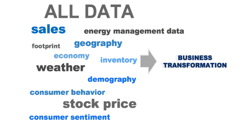 FM data beyond the facility