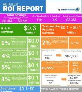 Retailer_ROI_Report