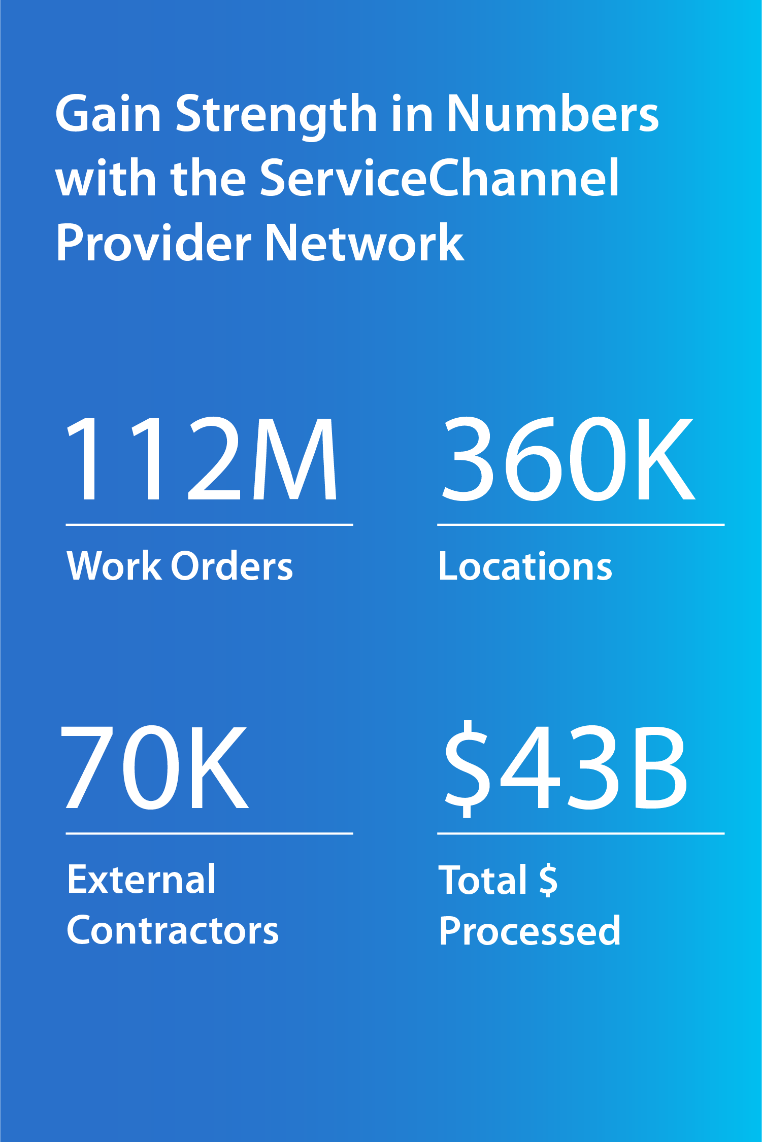 https://s3.amazonaws.com/servicechannel-wp/20200604173523/provider-stats-graphic-01.png
