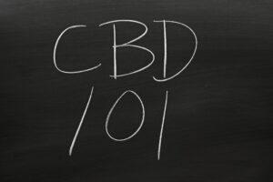 5 Creative CBD Marketing Strategies to Deploy in 2021   GreenState