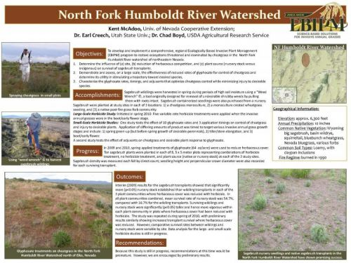 Nevada - North Fork Humboldt River  watershed demonstration project poster