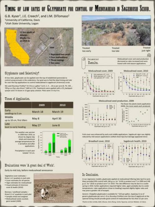 Timing of Low Rates of Glyphosate for control of Medusahead in Sagebrush Scrub